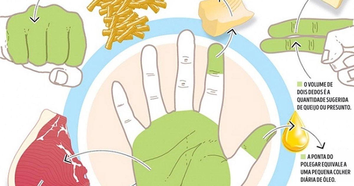 Asporções que você precisa comer estão nas suas mãos