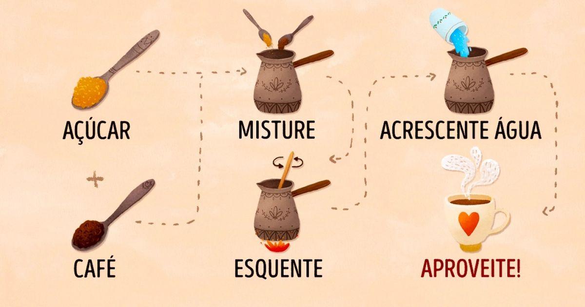 10maneiras depreparar diferentes tipos decafé