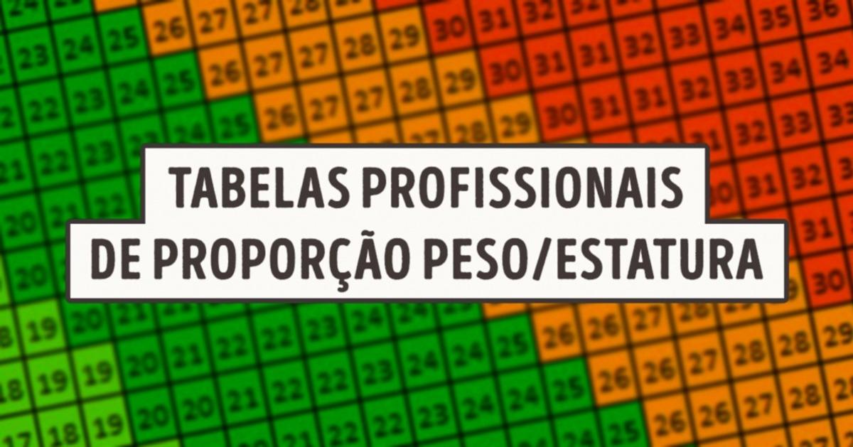 Tabelas profissionais deproporção Peso/altura