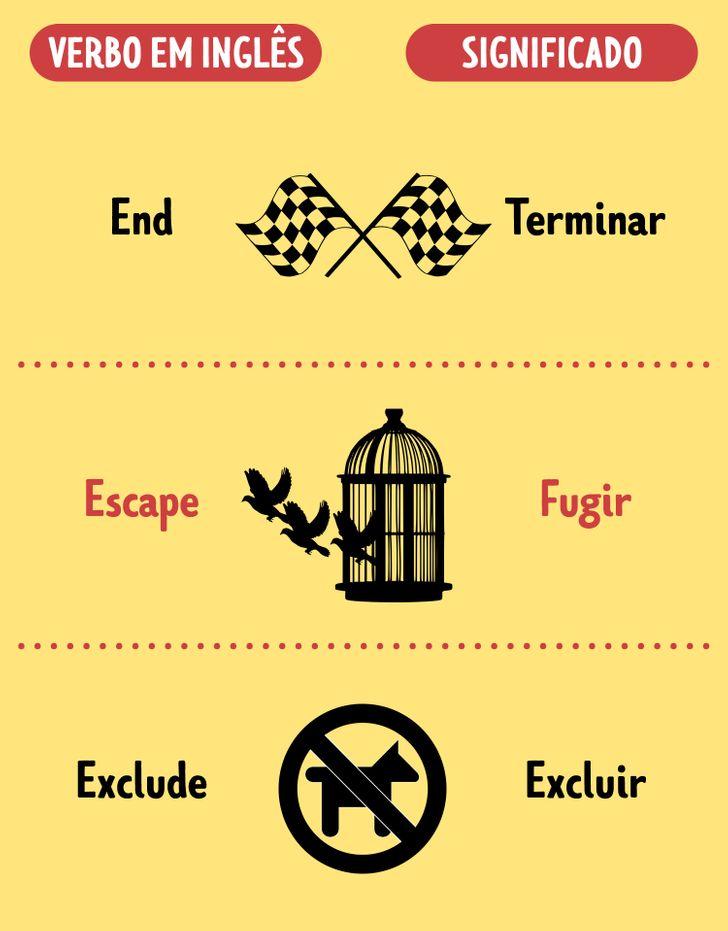 Guia para aprender 102 verbos de ação e movimento em inglês
