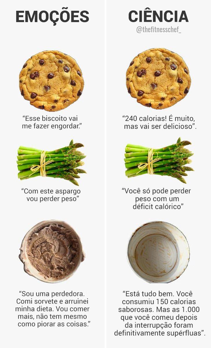 23Surpresas sobre nutrição (esanduíche deNutella nem faz mal)