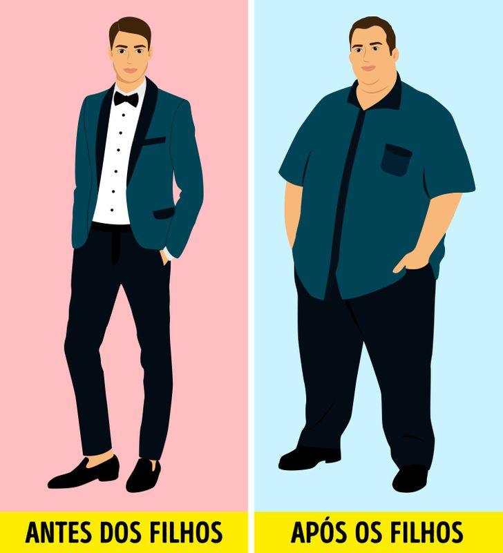 Estudo mostra que os homens começam a ganhar peso depois que se tornam pais