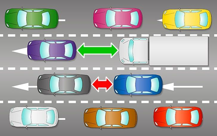 9Técnicas surpreendentes para setornar umótimo motorista