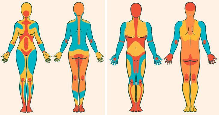7 Partes do corpo onde você nunca deveria fazer uma tatuagem (aqui explicamos o motivo)